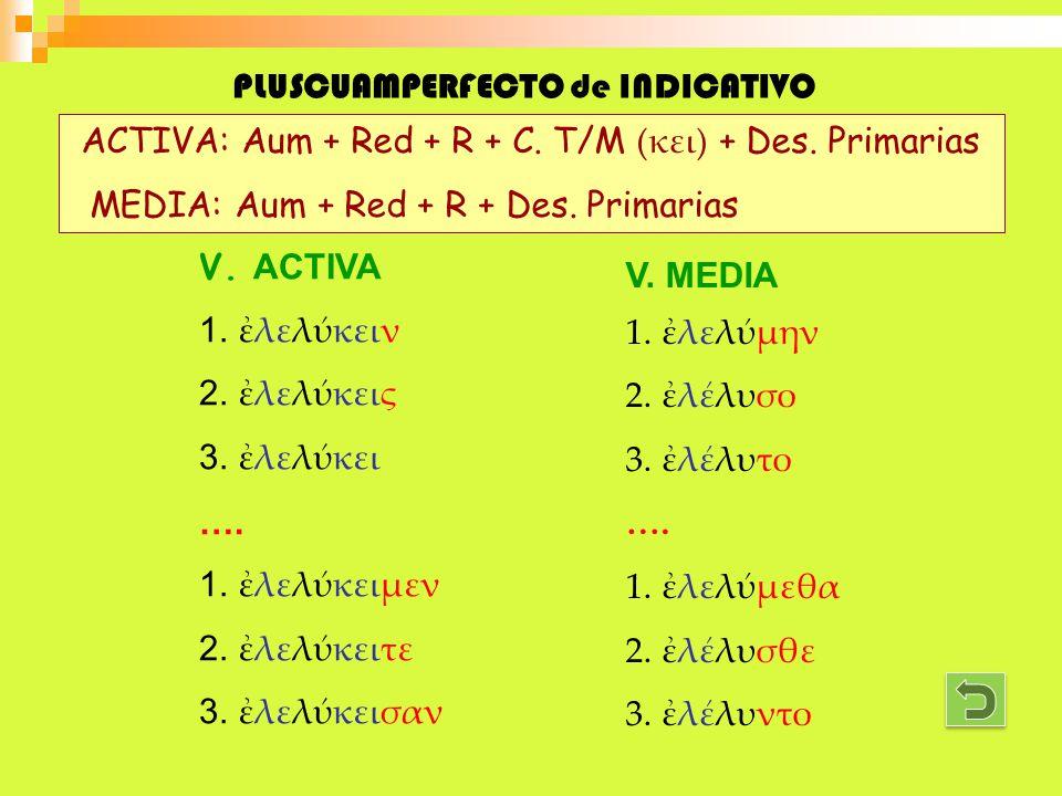 PLUSCUAMPERFECTO de INDICATIVO V. ACTIVA 1.λελκειν 2.λελκεις 3.λελκει …. 1.λελκειμεν 2.λελκειτε 3.λελκεισαν V. MEDIA 1. λελμην 2. λλυσο 3. λλυτο …. 1.