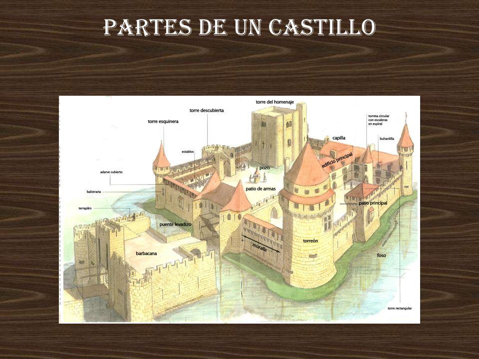 CASTILLOS MEDIEVALES Los elementos de la arquitectura de los castillos se basan en rechazar ataques. Sus características: Ubicación en alto. Foso y ba