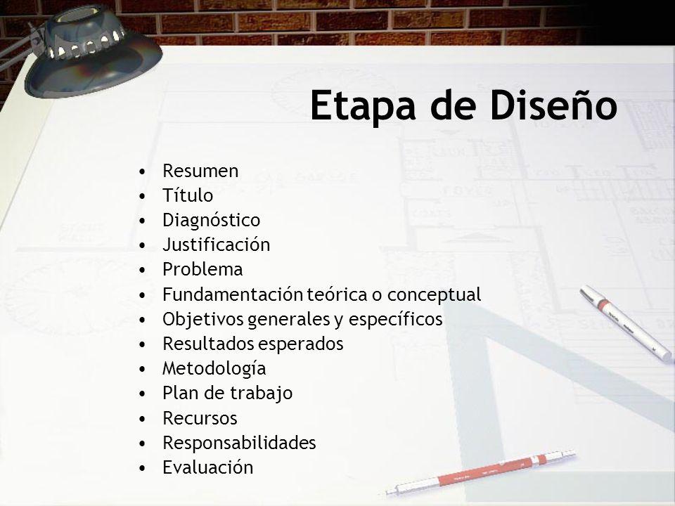 Etapa de Diseño Resumen Título Diagnóstico Justificación Problema Fundamentación teórica o conceptual Objetivos generales y específicos Resultados esp