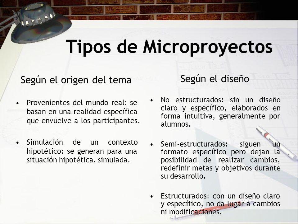 Tipos de Microproyectos Según el origen del tema Provenientes del mundo real: se basan en una realidad específica que envuelve a los participantes. Si