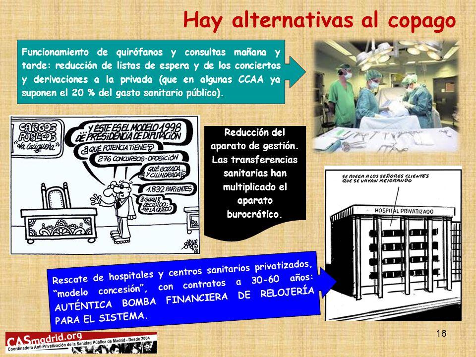Hay alternativas al copago 15 Compra centralizada de los medicamentos más prescritos y su distribución en los centros sanitarios (los márgenes de las