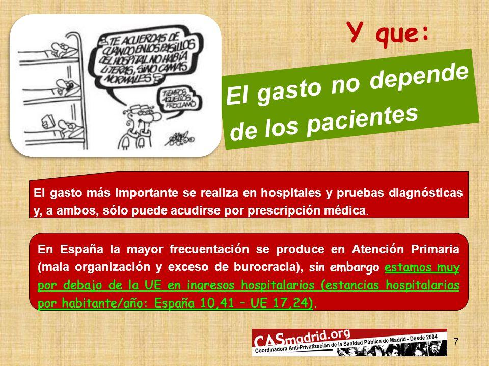 6 El estado español dedica mucho menos dinero que la media de la Unión Europea para la Sanidad Pública. Sin embargo ocultan que: Ya existe un importan