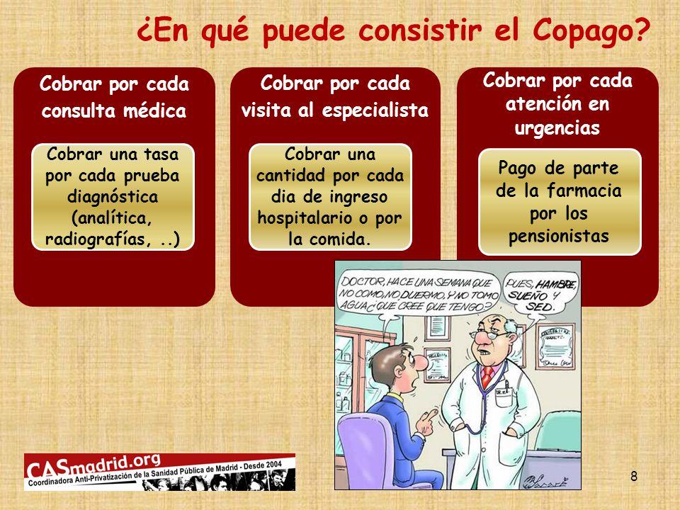 7 Y que: El gasto no depende de los pacientes El gasto más importante se realiza en hospitales y pruebas diagnósticas y, a ambos, sólo puede acudirse