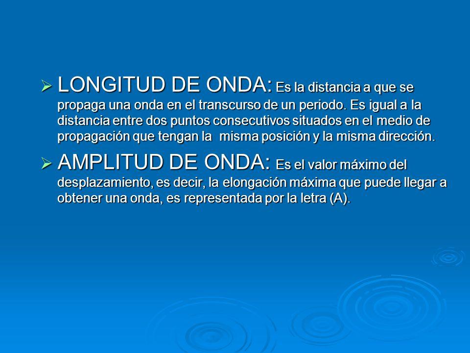 LONGITUD DE ONDA: Es la distancia a que se propaga una onda en el transcurso de un periodo. Es igual a la distancia entre dos puntos consecutivos situ