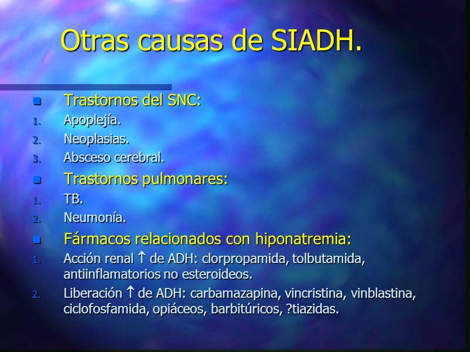 Otras causas de SIADH. n Trastornos del SNC: 1. Apoplejía. 2. Neoplasias. 3. Absceso cerebral. n Trastornos pulmonares: 1. TB. 2. Neumonía. n Fármacos