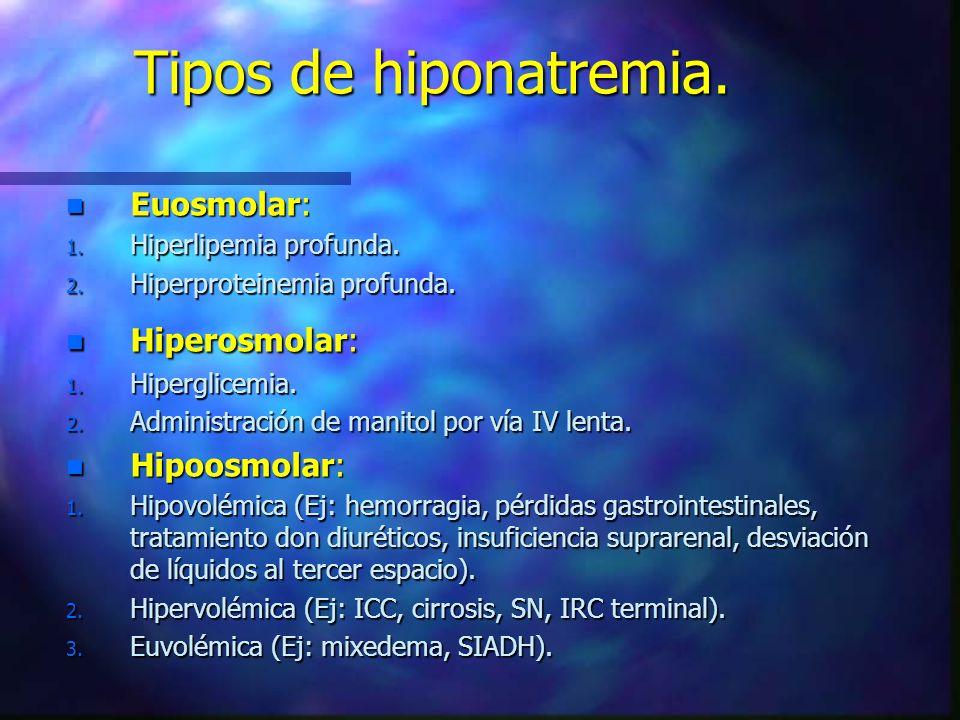 Tipos de hiponatremia. n Euosmolar: 1. Hiperlipemia profunda. 2. Hiperproteinemia profunda. n Hiperosmolar: 1. Hiperglicemia. 2. Administración de man