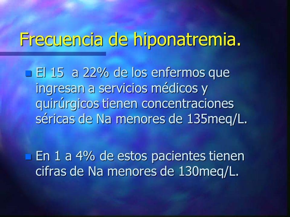 Frecuencia de hiponatremia. n El 15 a 22% de los enfermos que ingresan a servicios médicos y quirúrgicos tienen concentraciones séricas de Na menores