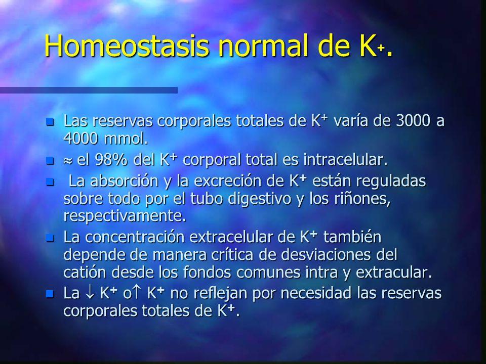 Homeostasis normal de K +. n Las reservas corporales totales de K + varía de 3000 a 4000 mmol. n el 98% del K + corporal total es intracelular. n La a