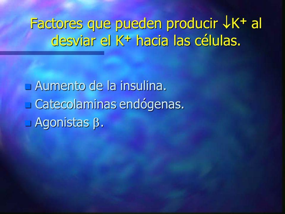 Factores que pueden producir K + al desviar el K + hacia las células. n Aumento de la insulina. n Catecolaminas endógenas. n Agonistas.