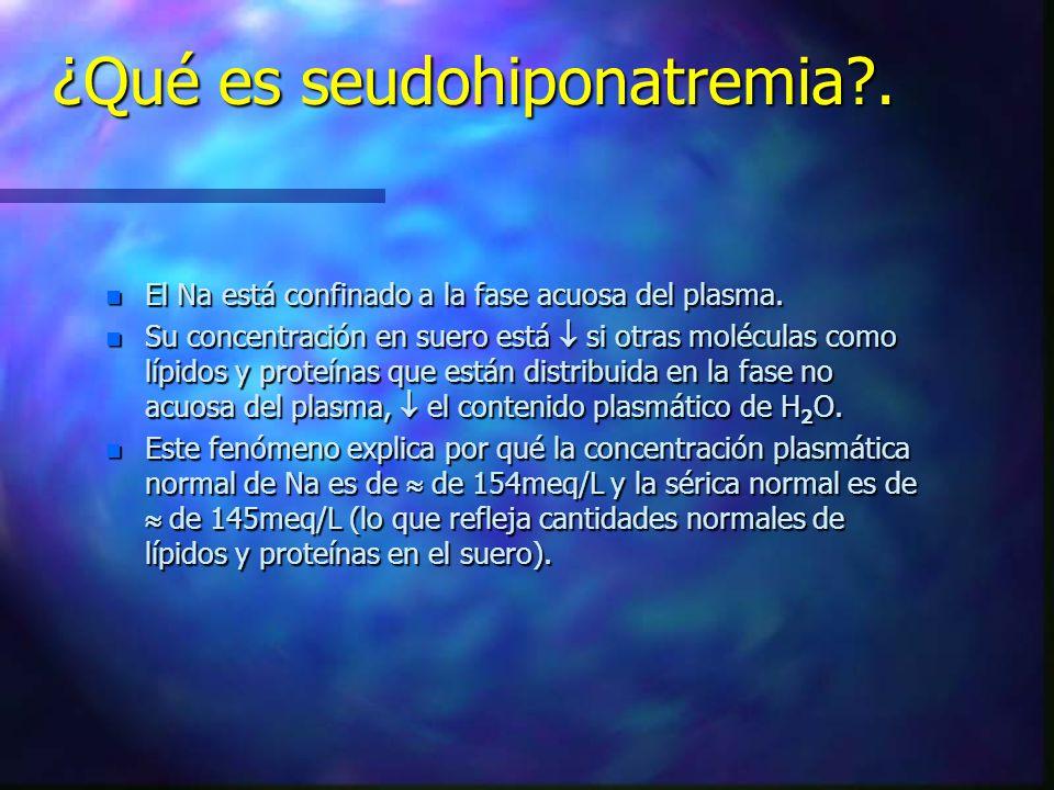 ¿Qué es seudohiponatremia?. n El Na está confinado a la fase acuosa del plasma. n Su concentración en suero está si otras moléculas como lípidos y pro