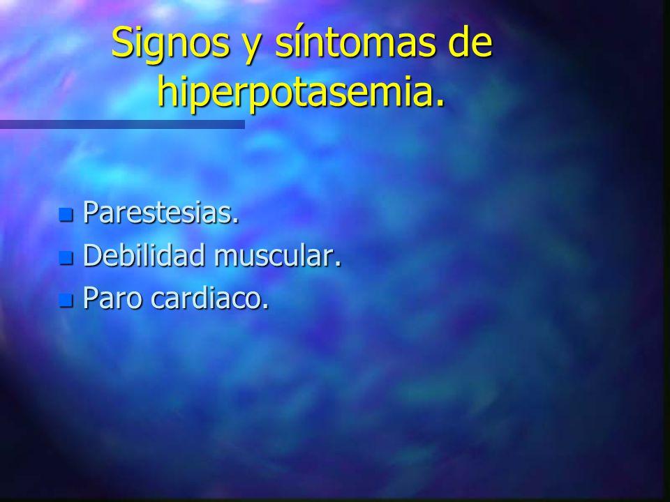 Signos y síntomas de hiperpotasemia. n Parestesias. n Debilidad muscular. n Paro cardiaco.