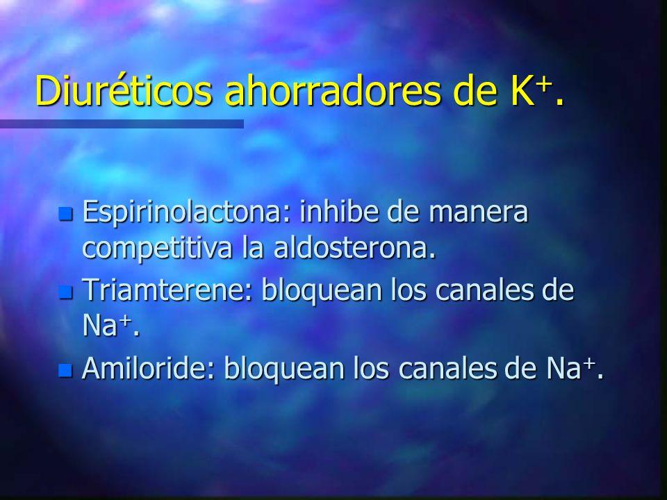 Diuréticos ahorradores de K +. n Espirinolactona: inhibe de manera competitiva la aldosterona. n Triamterene: bloquean los canales de Na +. n Amilorid