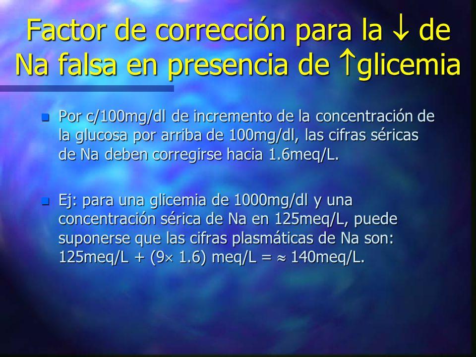 Factor de corrección para la de Na falsa en presencia de glicemia n Por c/100mg/dl de incremento de la concentración de la glucosa por arriba de 100mg