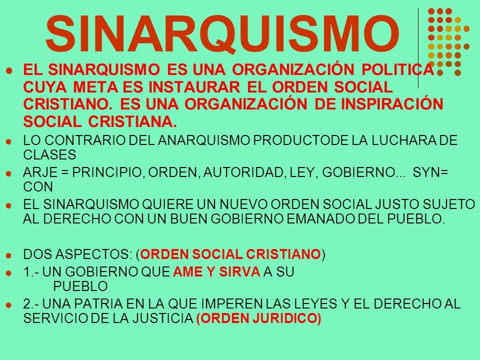 SINARQUISMO EL SINARQUISMO ES UNA ORGANIZACIÓN POLITICA CUYA META ES INSTAURAR EL ORDEN SOCIAL CRISTIANO. ES UNA ORGANIZACIÓN DE INSPIRACIÓN SOCIAL CR