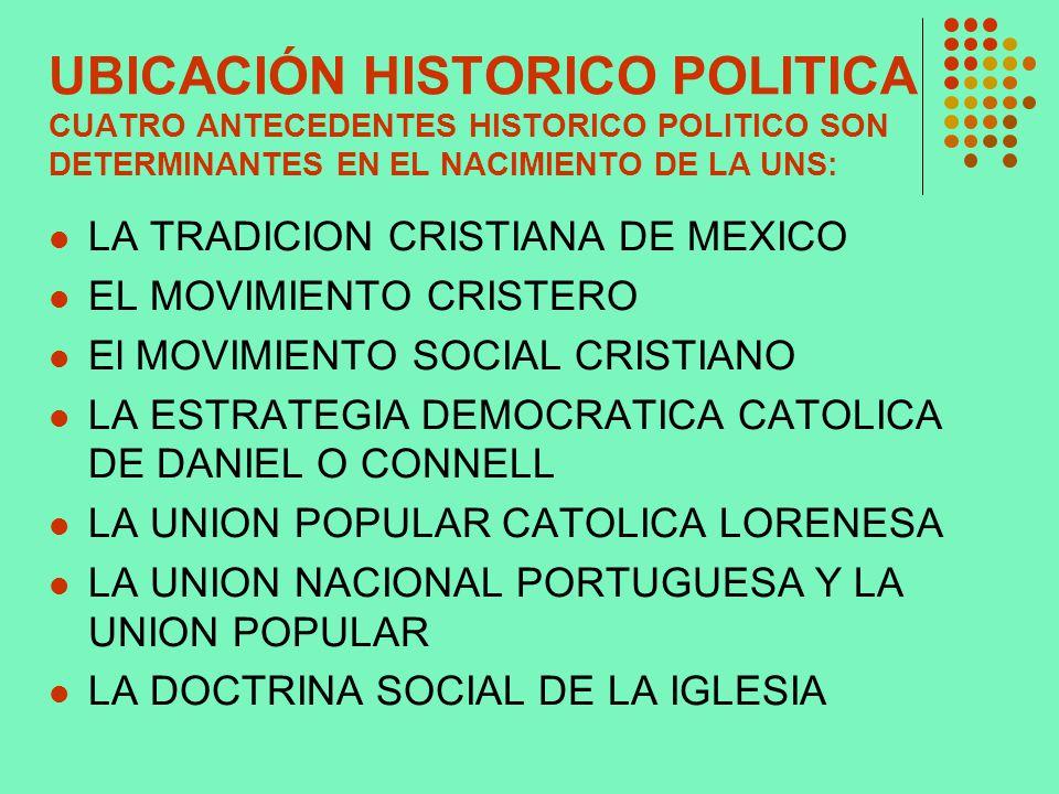 UBICACIÓN HISTORICO POLITICA CUATRO ANTECEDENTES HISTORICO POLITICO SON DETERMINANTES EN EL NACIMIENTO DE LA UNS: LA TRADICION CRISTIANA DE MEXICO EL