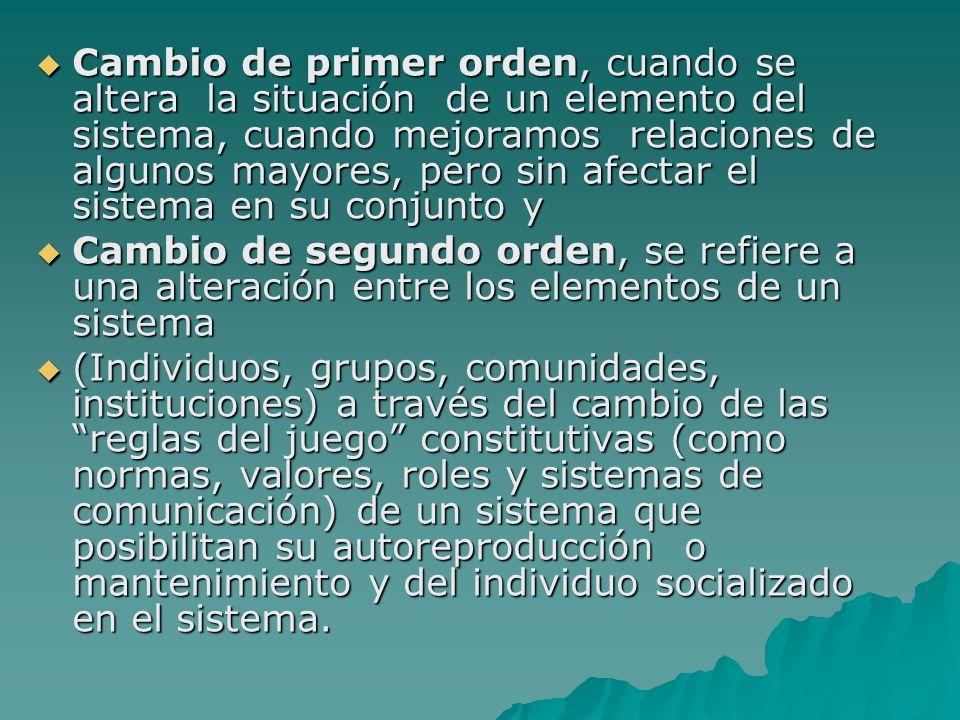 La Intervención Participativa La Intervención Participativa Surgidas a partir de la demanda de algún ente social – bien sean grupos comunitarios, colectivos específicos, instituciones, etc.