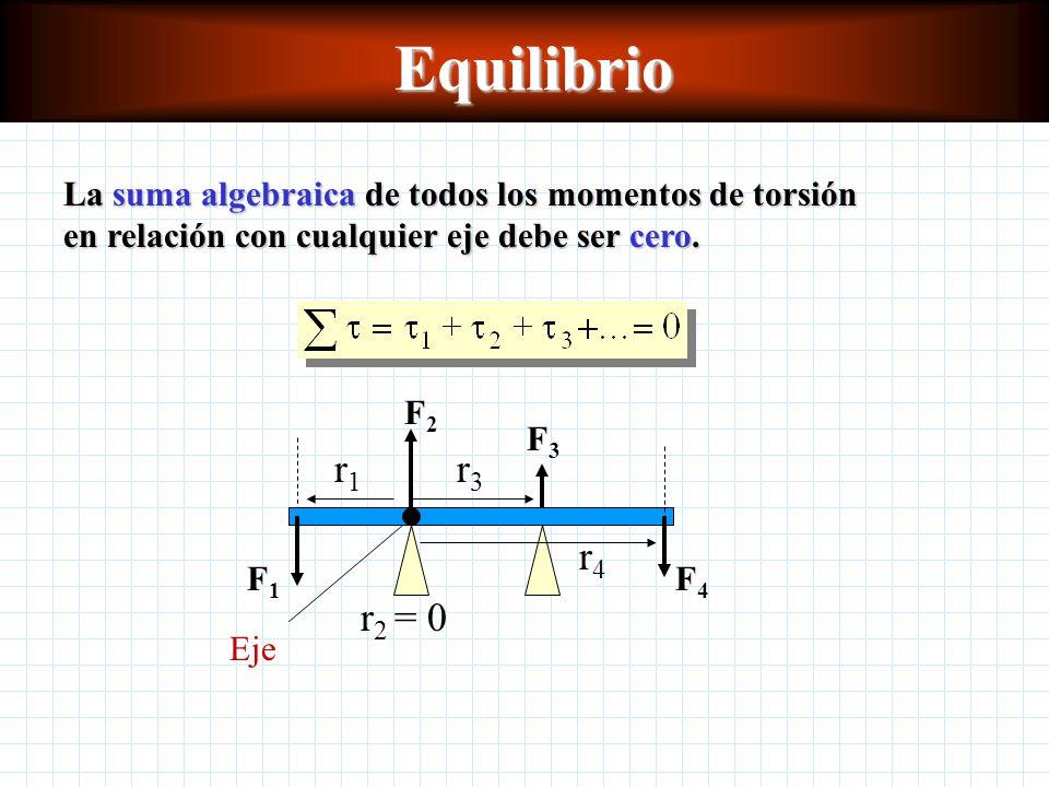 Momento de torsión resultante Cuando todas las fuerzas actúan en el mismo plano, el momento de torsión resultante es la suma de los momentos de torsión de cada fuerza.