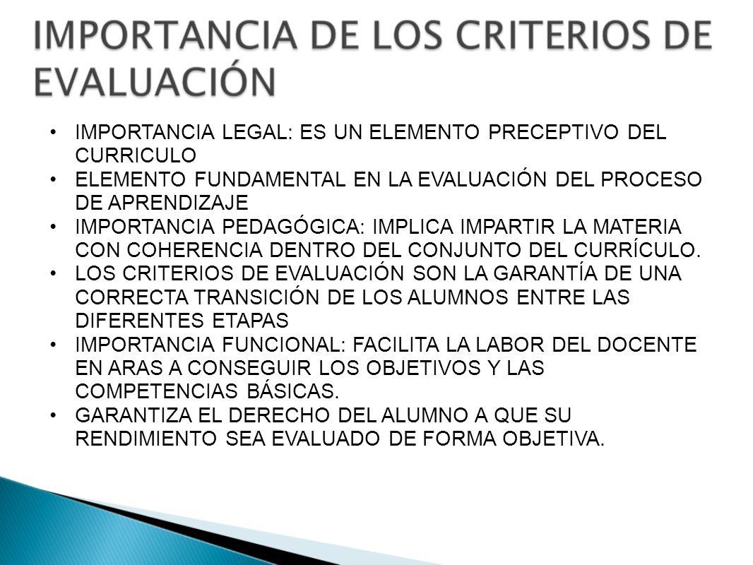 IMPORTANCIA LEGAL: ES UN ELEMENTO PRECEPTIVO DEL CURRICULO ELEMENTO FUNDAMENTAL EN LA EVALUACIÓN DEL PROCESO DE APRENDIZAJE IMPORTANCIA PEDAGÓGICA: IM
