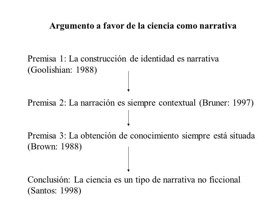 Argumento a favor de la ciencia como narrativa Premisa 1: La construcción de identidad es narrativa (Goolishian: 1988) Premisa 2: La narración es siem