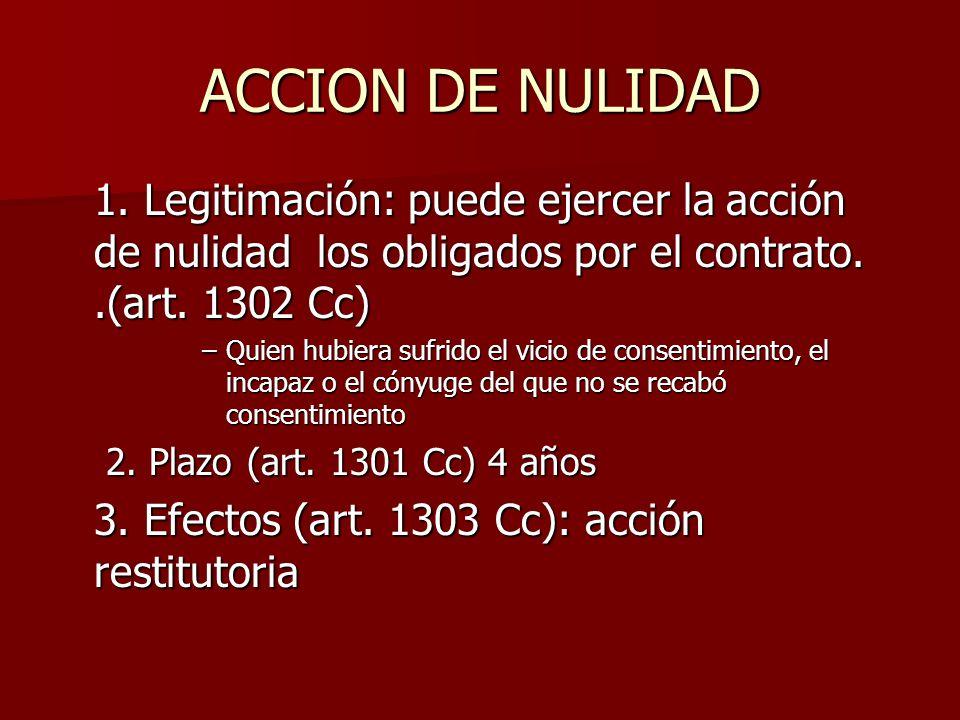 ACCION DE NULIDAD 1. Legitimación: puede ejercer la acción de nulidad los obligados por el contrato..(art. 1302 Cc) –Quien hubiera sufrido el vicio de
