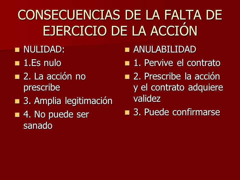 CONSECUENCIAS DE LA FALTA DE EJERCICIO DE LA ACCIÓN NULIDAD: NULIDAD: 1.Es nulo 1.Es nulo 2. La acción no prescribe 2. La acción no prescribe 3. Ampli
