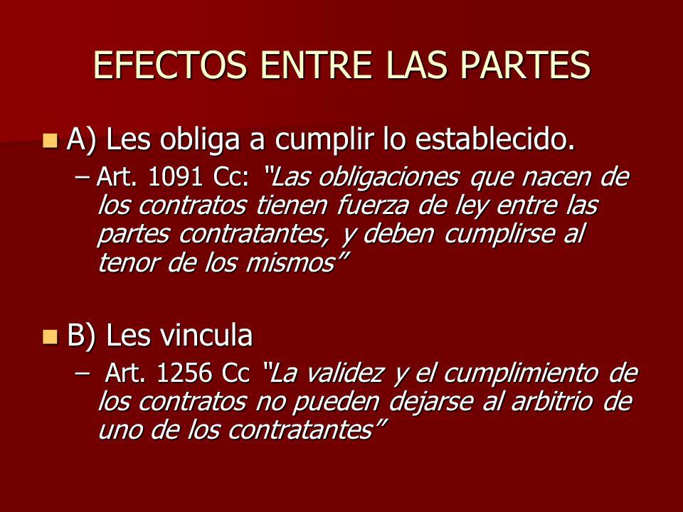EFECTOS ENTRE LAS PARTES A) Les obliga a cumplir lo establecido. A) Les obliga a cumplir lo establecido. –Art. 1091 Cc: Las obligaciones que nacen de