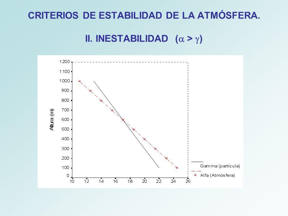 CRITERIOS DE ESTABILIDAD DE LA ATMÓSFERA. II. INESTABILIDAD ( > )