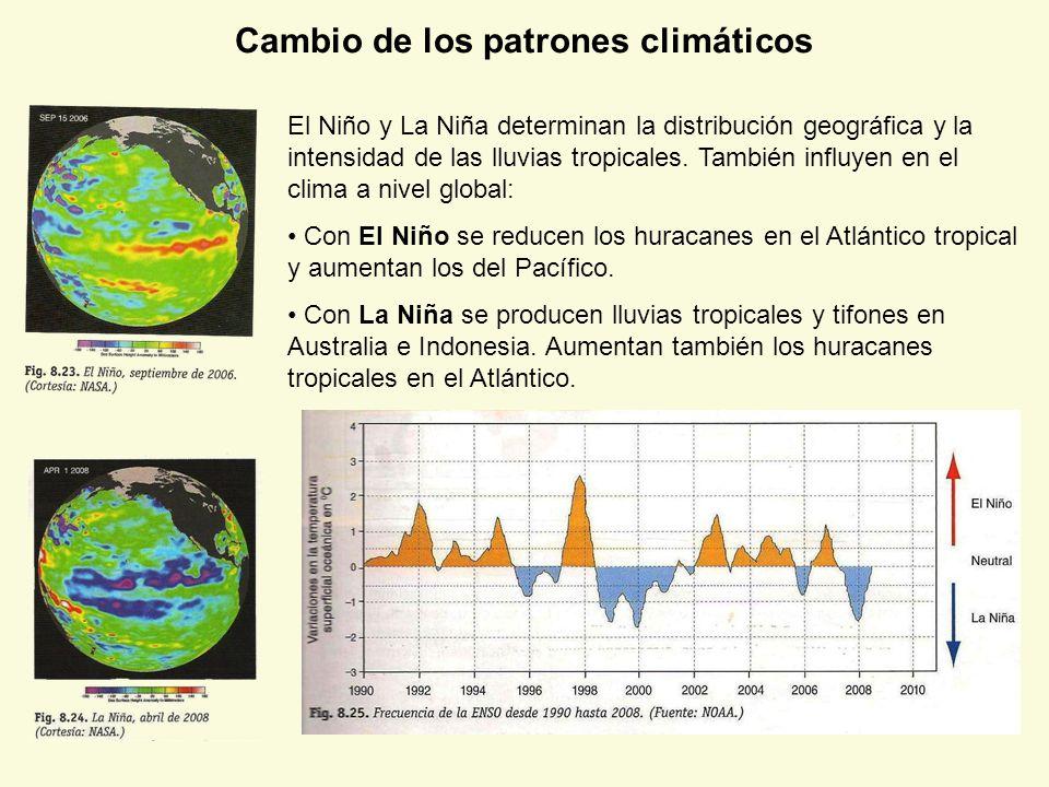 Cambio de los patrones climáticos El Niño y La Niña determinan la distribución geográfica y la intensidad de las lluvias tropicales.