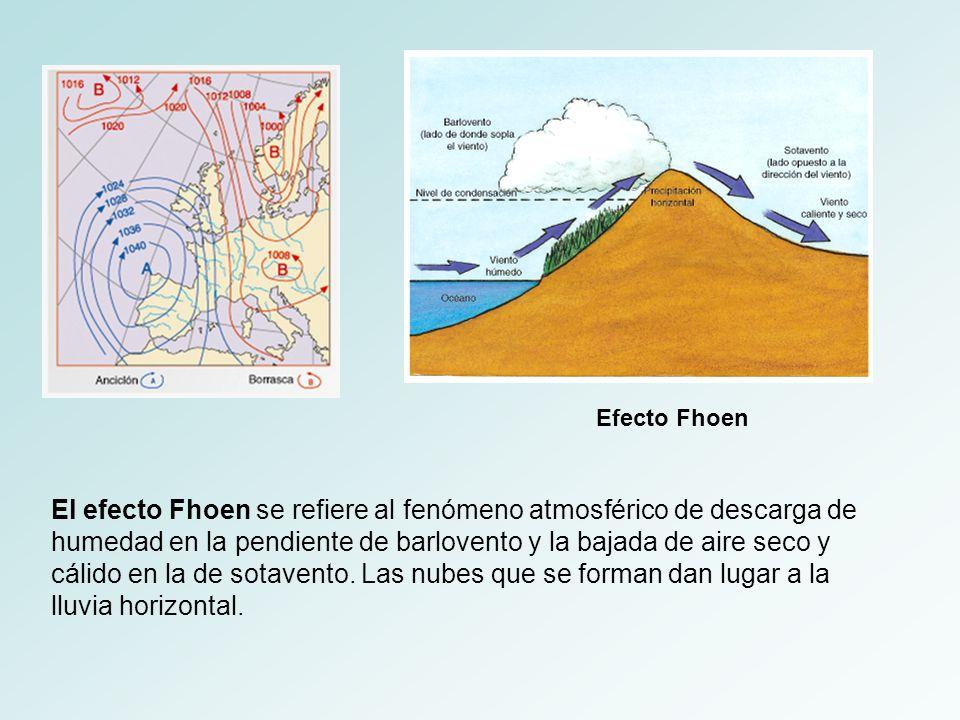 Efecto Fhoen El efecto Fhoen se refiere al fenómeno atmosférico de descarga de humedad en la pendiente de barlovento y la bajada de aire seco y cálido en la de sotavento.