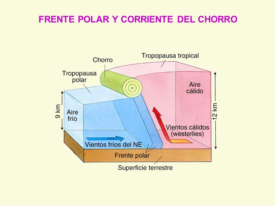 FRENTE POLAR Y CORRIENTE DEL CHORRO