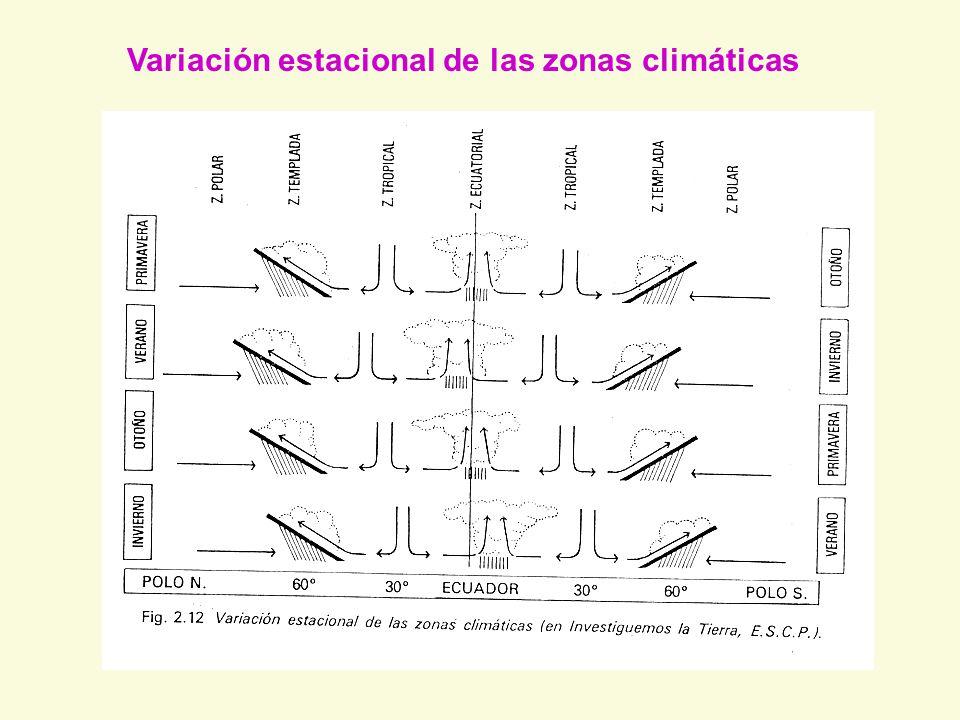 Variación estacional de las zonas climáticas