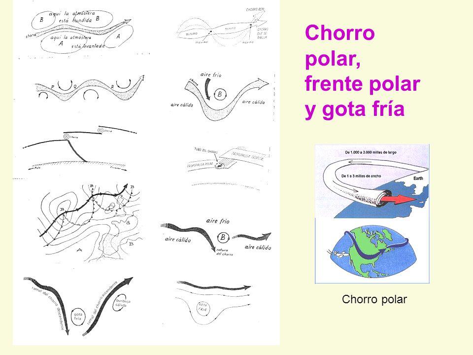 Chorro polar, frente polar y gota fría Chorro polar