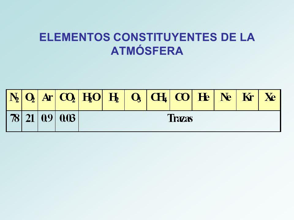CRITERIOS DE ESTABILIDAD DE LA ATMÓSFERA. IV. ROTURA INVERSIÓN TÉRMICA EN SUPERFICIE