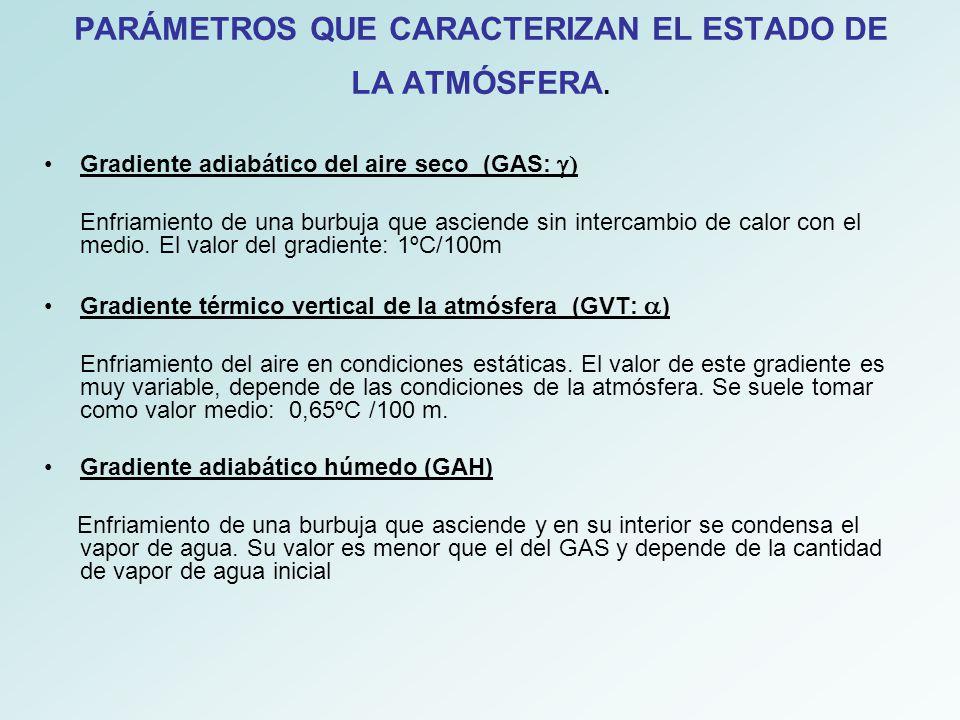 CRITERIOS DE ESTABILIDAD DE LA ATMÓSFERA. I. ESTABILIDAD ( < )