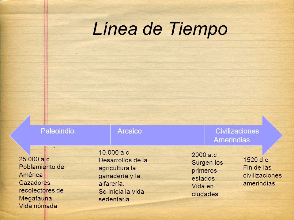 Línea de Tiempo Paleoindio Arcaico Civilizaciones Amerindias 1520 d.c Fin de las civilizaciones amerindias 2000 a.c Surgen los primeros estados Vida e