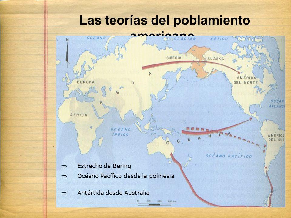 Las teorías del poblamiento americano Estrecho de Bering Océano Pacífico desde la polinesia Antártida desde Australia