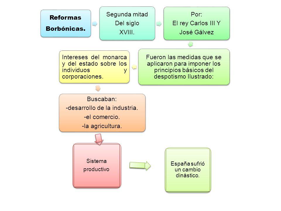 Reformas Borbónicas.Segunda mitad Del siglo XVIII.