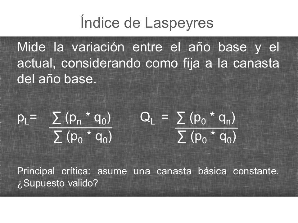 Índice de Laspeyres Mide la variación entre el año base y el actual, considerando como fija a la canasta del año base. p L = (p n * q 0 ) Q L = (p 0 *