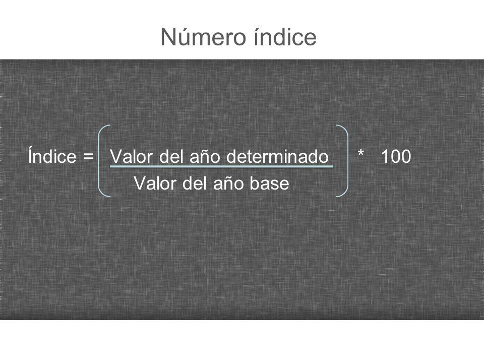 Número índice Un número índice es un valor relativo expresado como porcentaje o cociente, que mide un periodo dado contra un periodo base determinado. Leonard Kasmier Un número índice es una medida estadística diseñada para poner de relieve cambios en un variable o en un grupo de variables relacionadas con respecto al tiempo.
