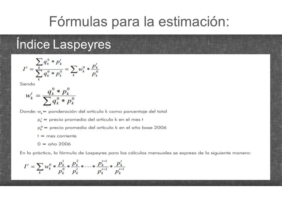 Fórmulas para la estimación: Índice Laspeyres