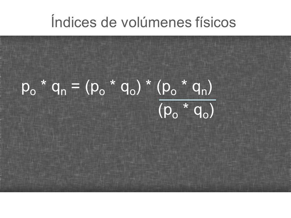 Índices de volúmenes físicos p o * q n = (p o * q o ) * (p o * q n ) (p o * q o )