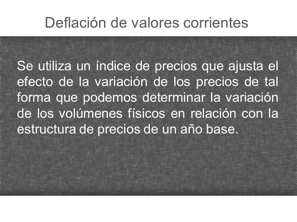 Deflación de valores corrientes Se utiliza un índice de precios que ajusta el efecto de la variación de los precios de tal forma que podemos determina
