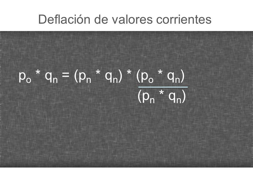 Deflación de valores corrientes p o * q n = (p n * q n ) * (p o * q n ) (p n * q n )