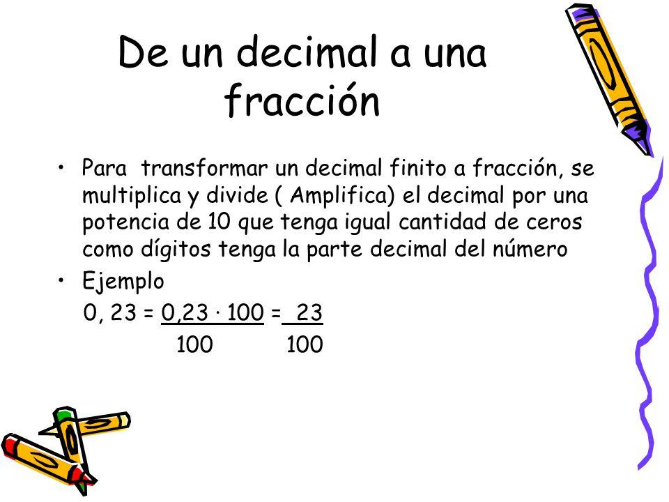 De un decimal infinito a una fracción.