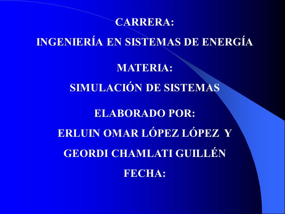 CARRERA: INGENIERÍA EN SISTEMAS DE ENERGÍA MATERIA: SIMULACIÓN DE SISTEMAS ELABORADO POR: ERLUIN OMAR LÓPEZ LÓPEZ Y GEORDI CHAMLATI GUILLÉN FECHA: