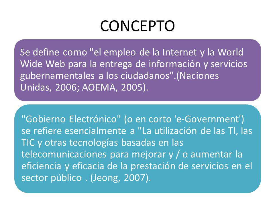 CONCEPTO Se define como el empleo de la Internet y la World Wide Web para la entrega de información y servicios gubernamentales a los ciudadanos .(Naciones Unidas, 2006; AOEMA, 2005).