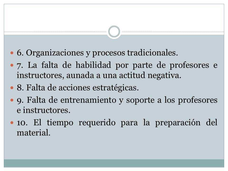 6. Organizaciones y procesos tradicionales. 7. La falta de habilidad por parte de profesores e instructores, aunada a una actitud negativa. 8. Falta d