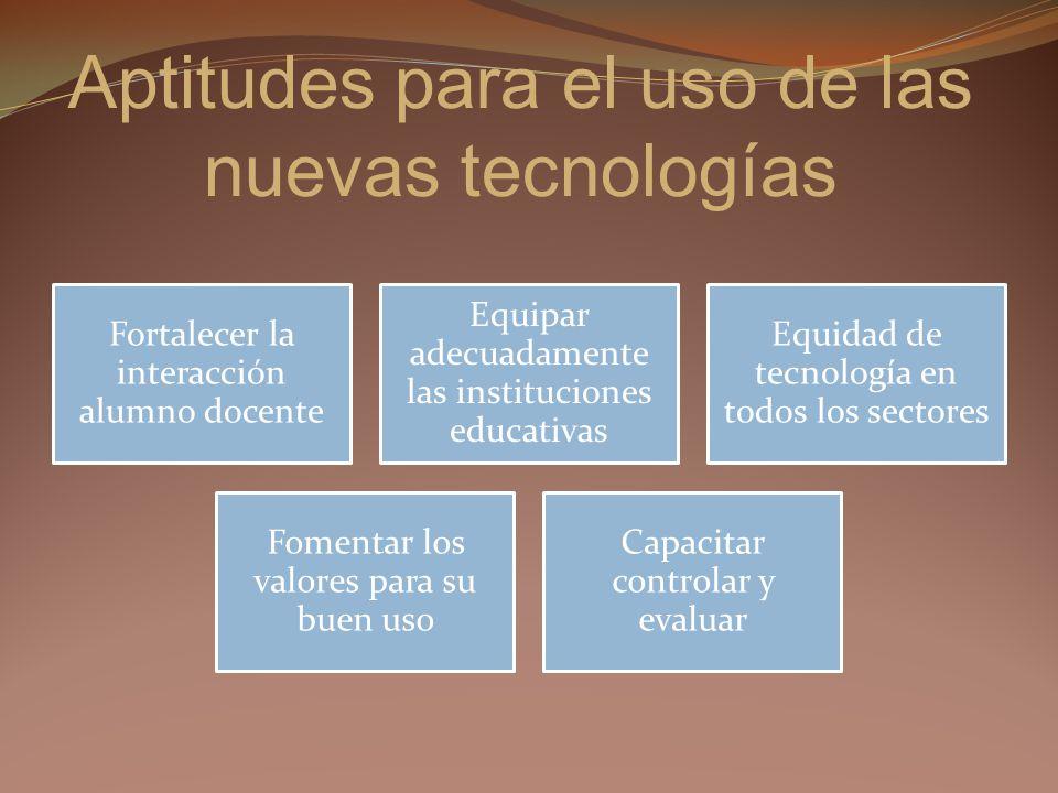 Qué es el e-learning .