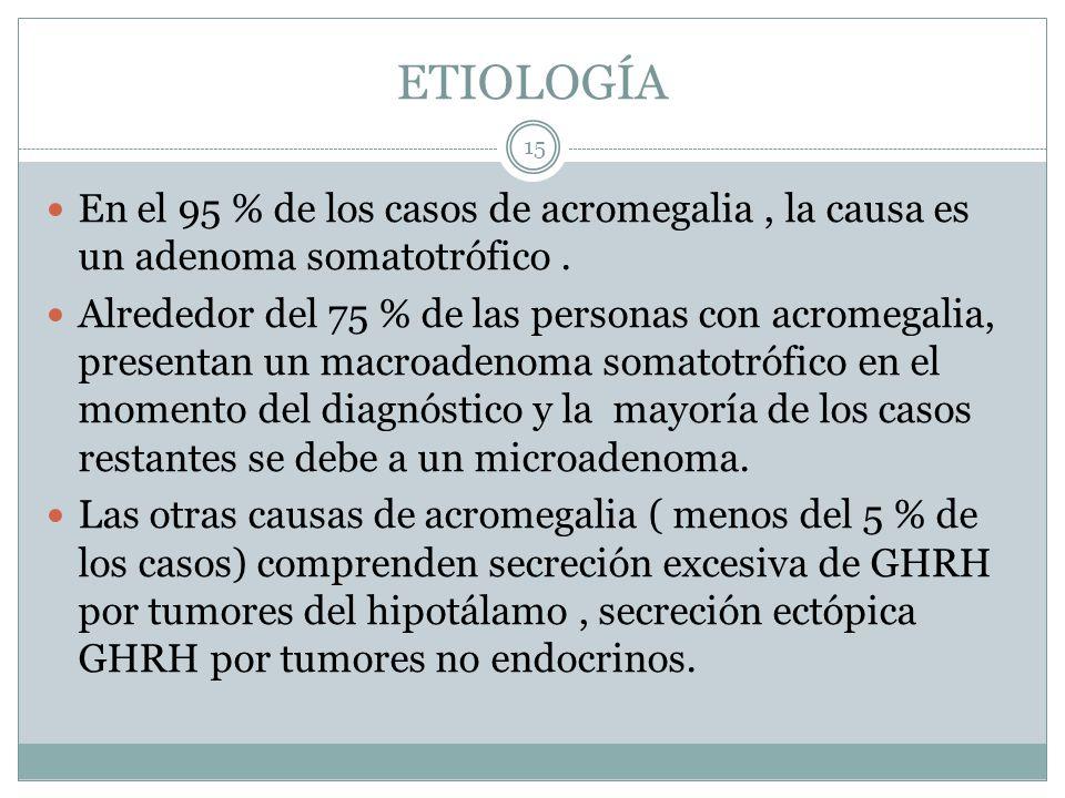 ETIOLOGÍA En el 95 % de los casos de acromegalia, la causa es un adenoma somatotrófico. Alrededor del 75 % de las personas con acromegalia, presentan