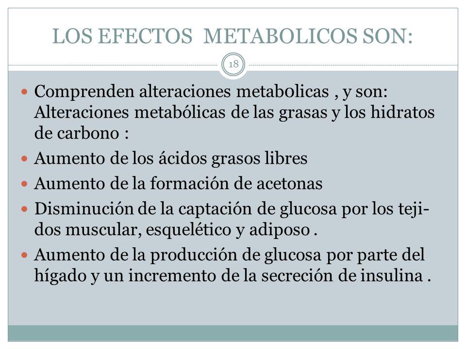 LOS EFECTOS METABOLICOS SON: Comprenden alteraciones metab0licas, y son: Alteraciones metabólicas de las grasas y los hidratos de carbono : Aumento de